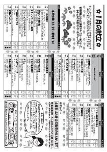 槇塚台レストランチラシ裏(2019)